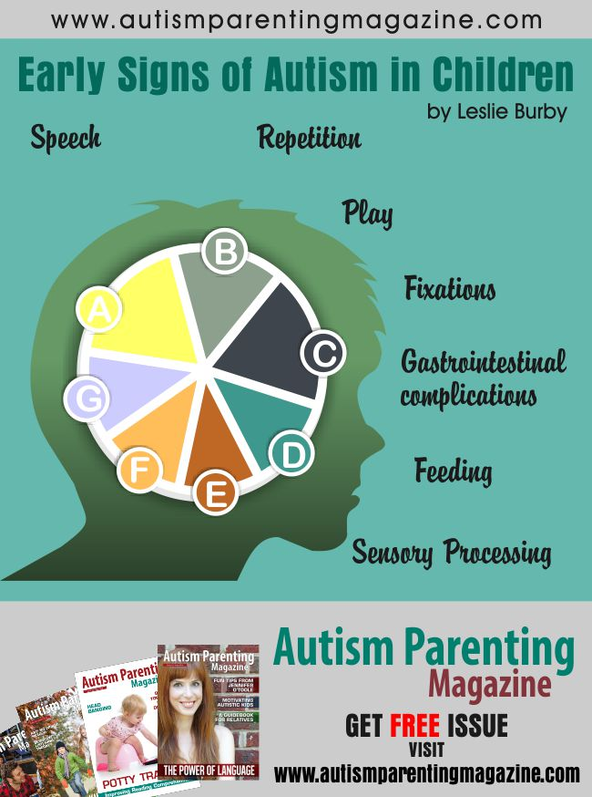 the early signs of autism Recognizing the early signs of autism can lead to optimal outcomes know what to look for early signs of autism (12 to 24 months) – child may demonstrate only a few of these symptoms often begins to develop language then loses it, or doesn't acquire language at all may appear deaf, respond unevenly.