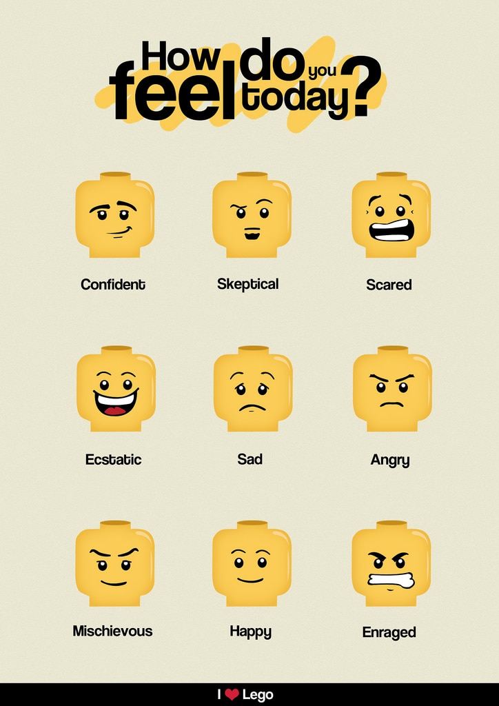 35 best Emotional Identification images on Pinterest ... |Identifying Emotions Chart