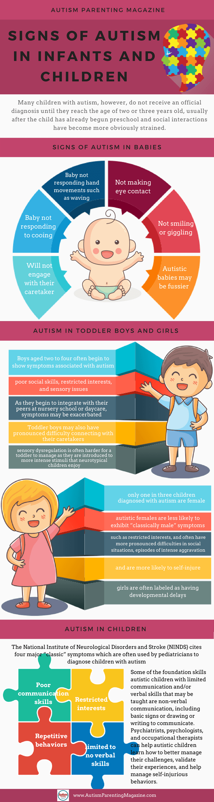 Signs of Autism in Infants and Children Autism Parenting Magazine