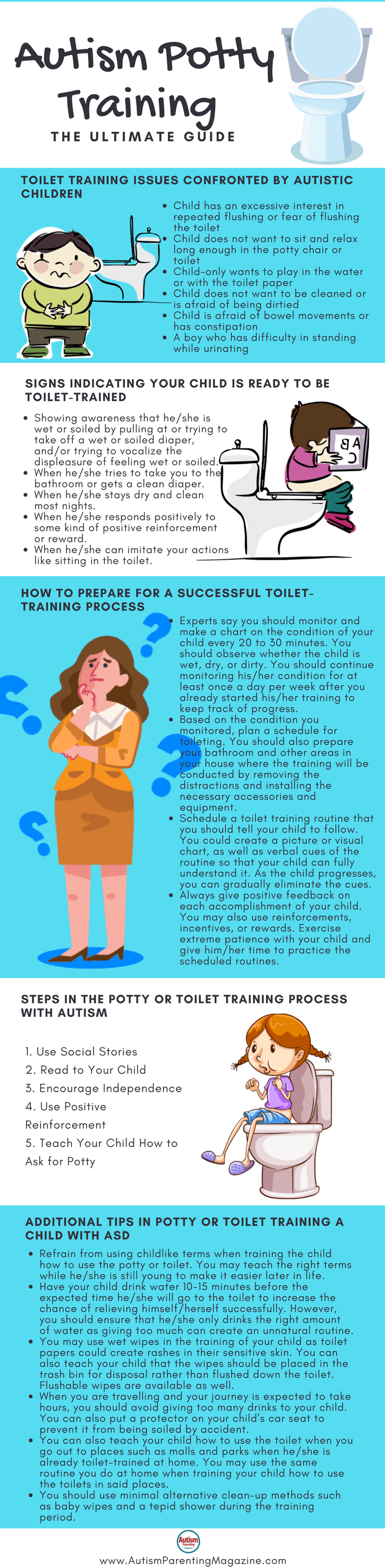 Download our Free Guide - Autism Potty Training https://www.autismparentingmagazine.com/autism-potty-training-guide/