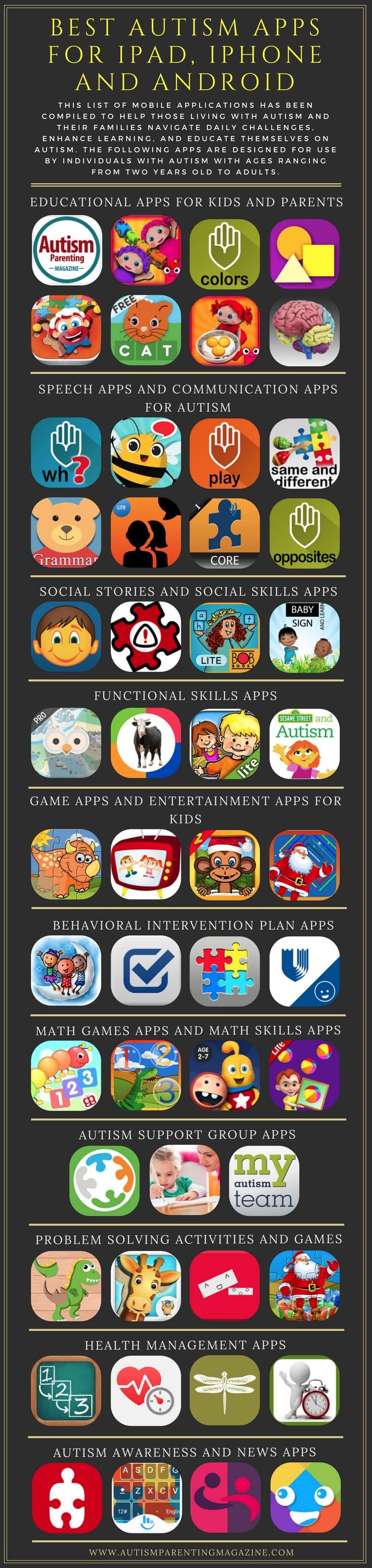 Best Autism Apps For iPad, iPhone and Android http://www.autismparentingmagazine.com/best-autism-apps/