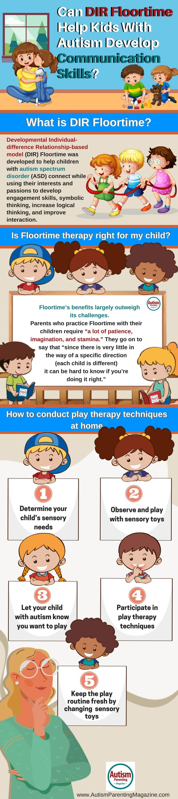 Download our Free Guide - Can DIR Floortime Help Kids With Autism Develop Communication Skills? https://www.autismparentingmagazine.com/floortime-therapy/