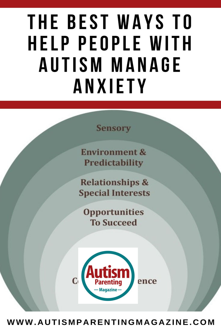 The Best Ways to Help People with Autism Manage Anxiety https://www.autismparentingmagazine.com/people-with-autism-manage-anxiety/