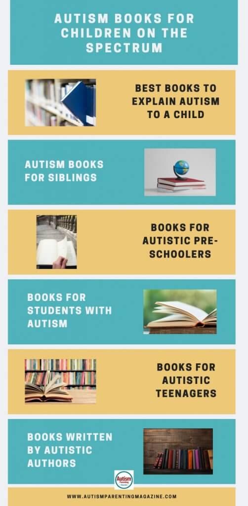 Autism Books for Children on the Spectrum https://www.autismparentingmagazine.com/autism-books-for-children-on-spectrum