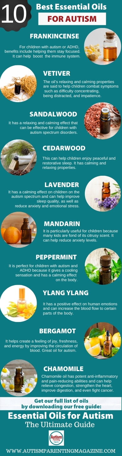 Best Essential Oils for Autism and ADHD https://www.autismparentingmagazine.com/essential-oils-for-autism-adhd-add/
