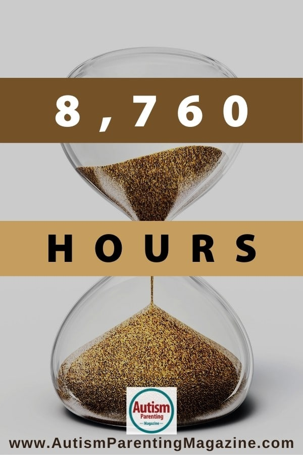 8,760 Hours